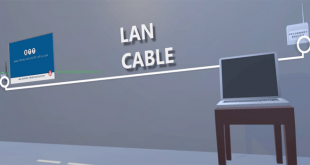 Connect both routers