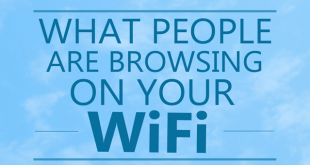 see what people are browsing on your network