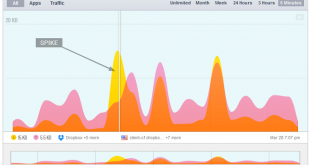 Network Monitoring Tools for Windows