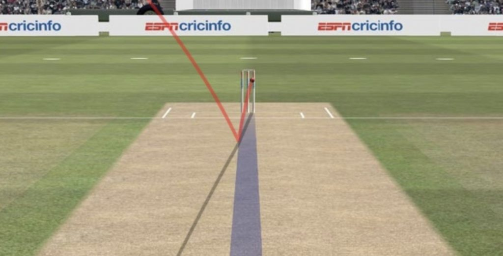 Augmented reality example in cricket