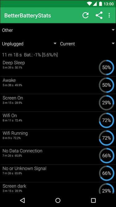 Better Battery Stats