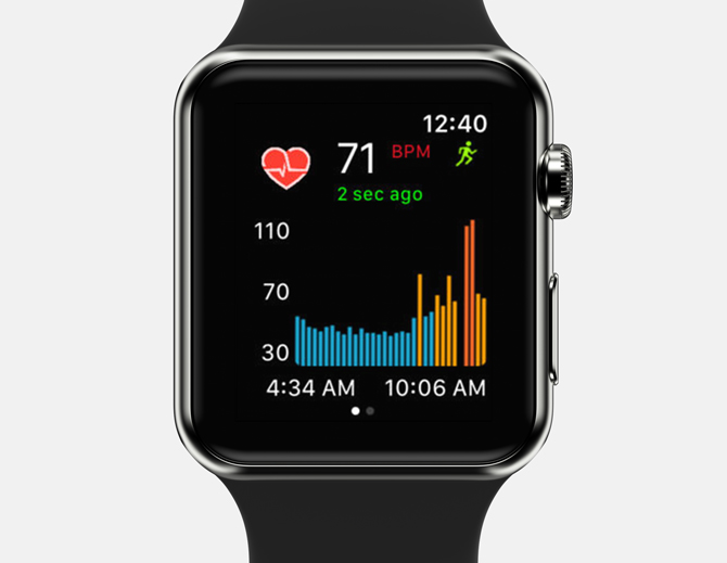 Cardiogram for Apple Watch