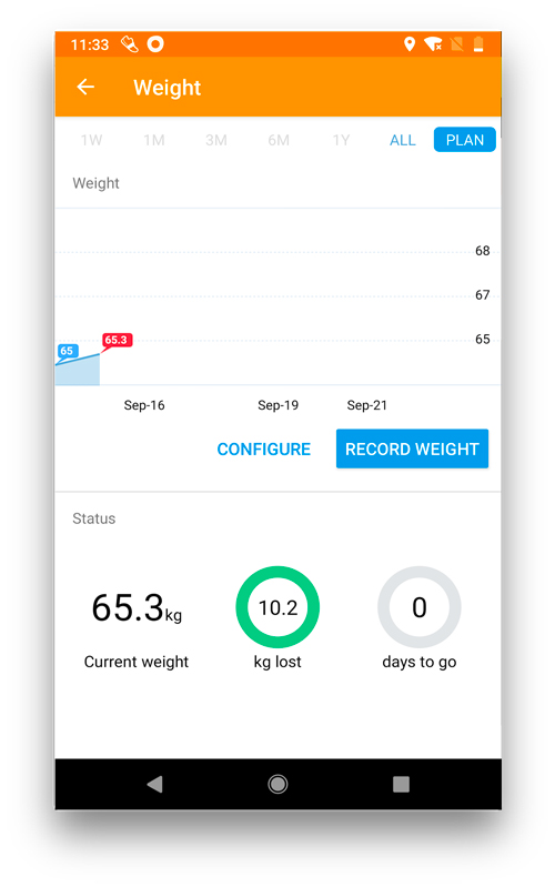 best weight tracker app to stay fit and healthy