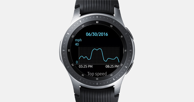Screenshot of the Galaxy Watch with Speedometer app showing the speed graph of a date.