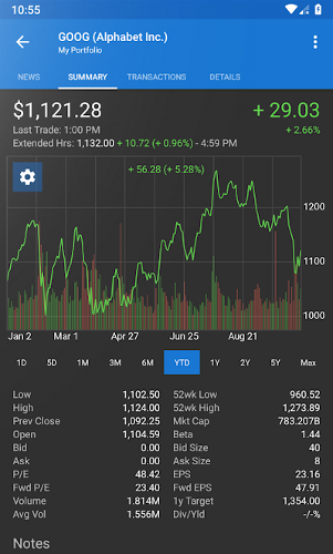stock market app - My Stocks Portfolio