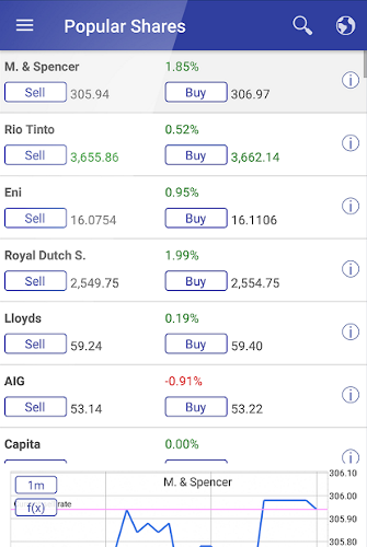 stock market app - Plus500