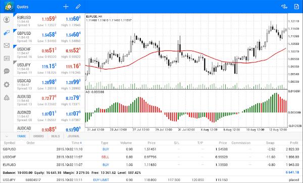stock market app - metatrader5