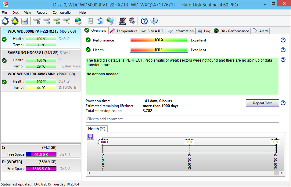 hard disk testing tool - hdsentinel
