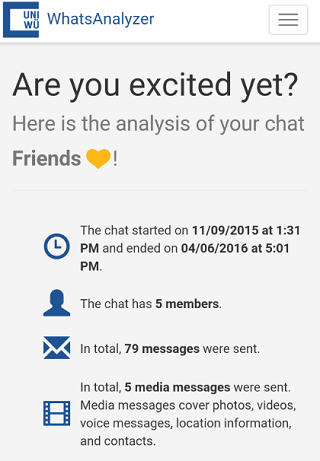 whatsapp chat analyzers 5