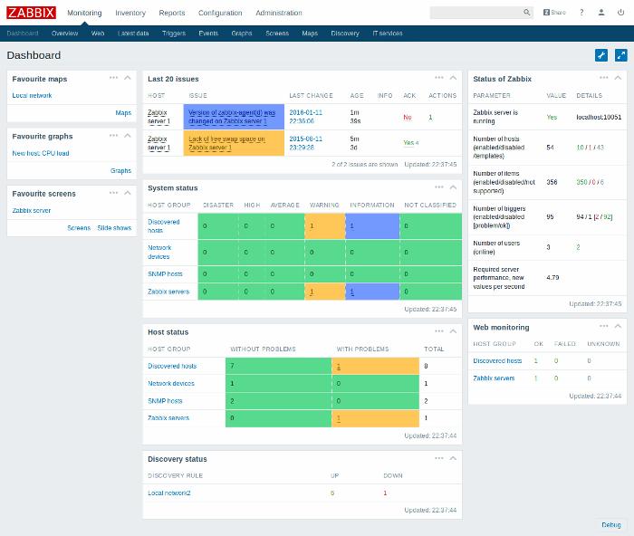 open source networking monitoring tool 04 - Zabbix