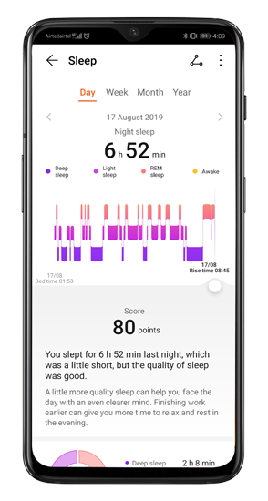 huawei-health-data