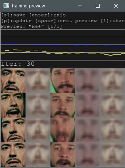 software training to generate the faces for deepfake