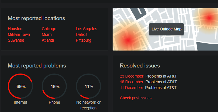 ISP outage map to check server issues