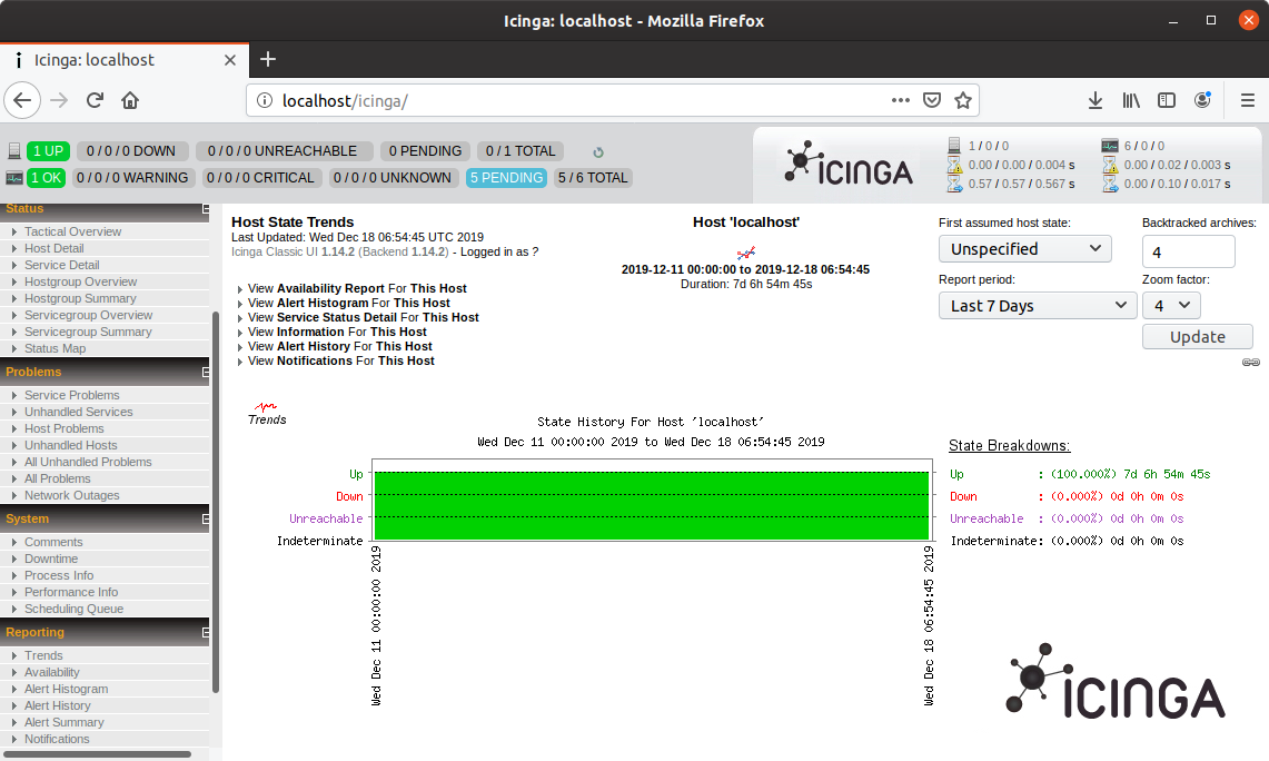icinga web dashboard reporting uptime of hosts