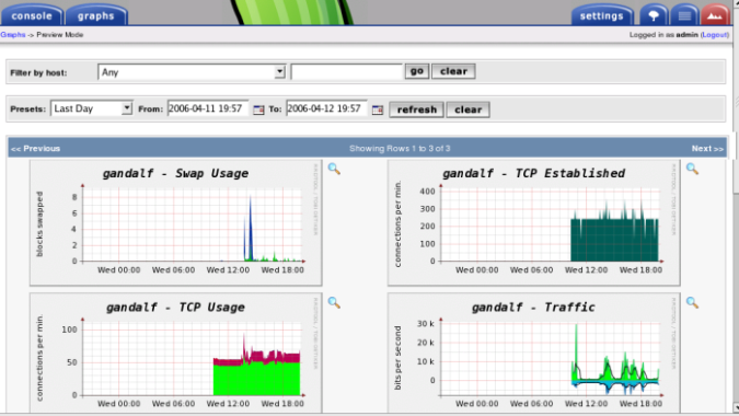 cacti-tool-to-graph-network-traffic