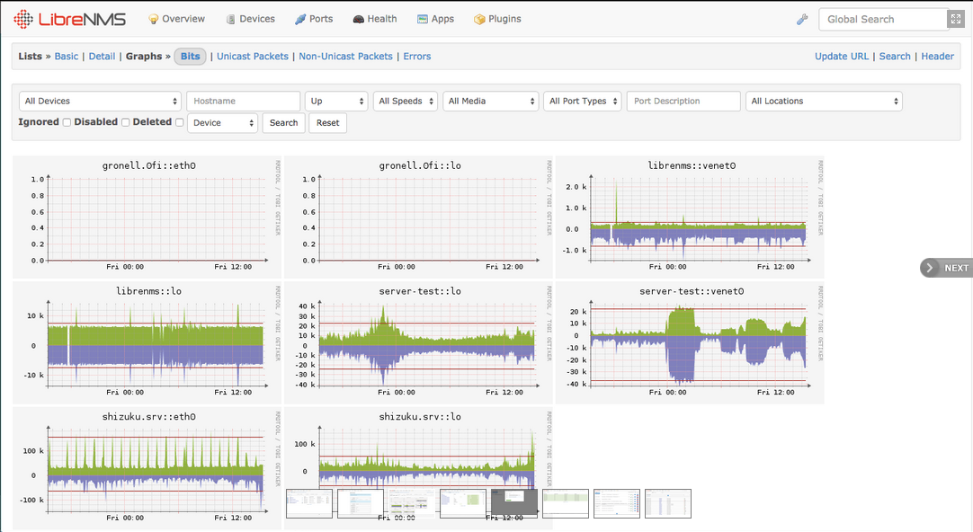 librenms-network-monitoring-tool