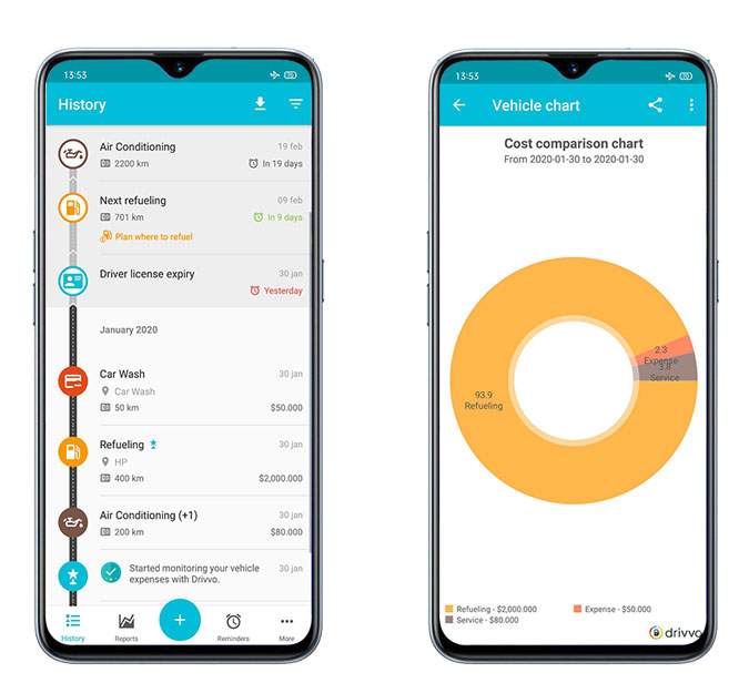 Drivvo Car Apps