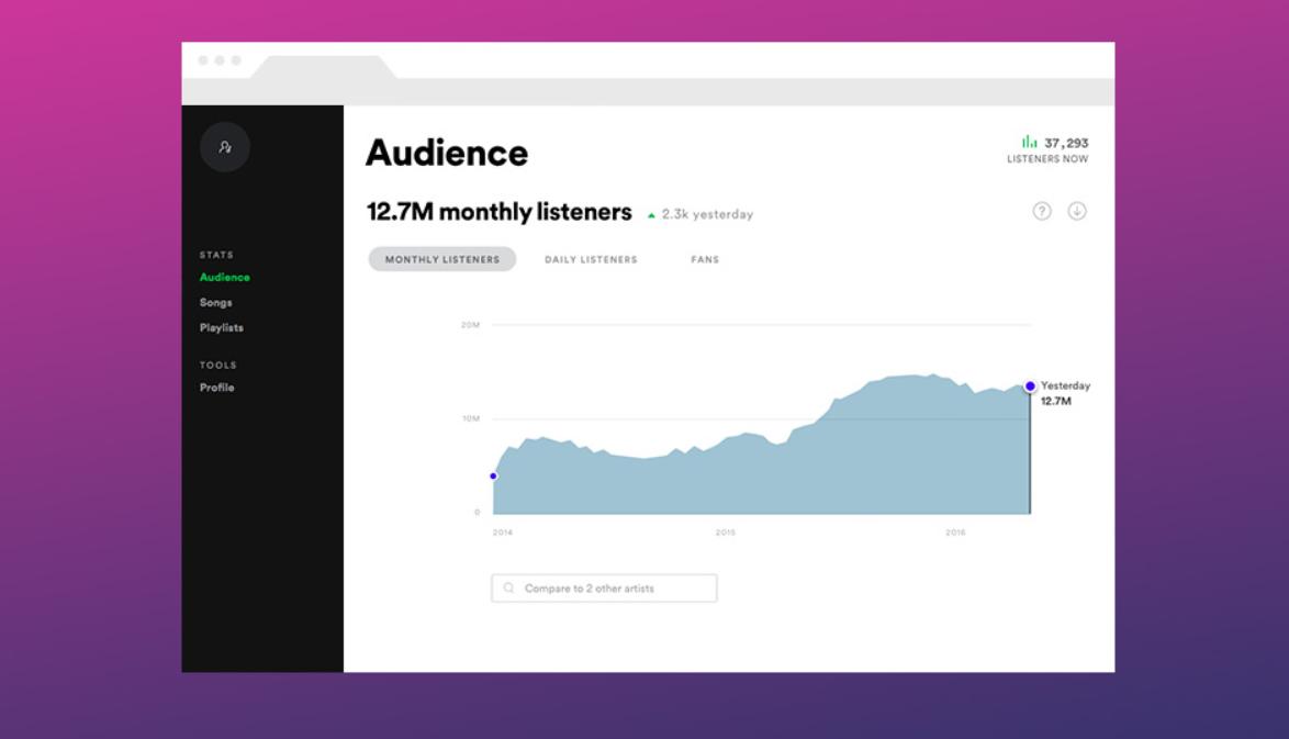spotify for artist dashboard